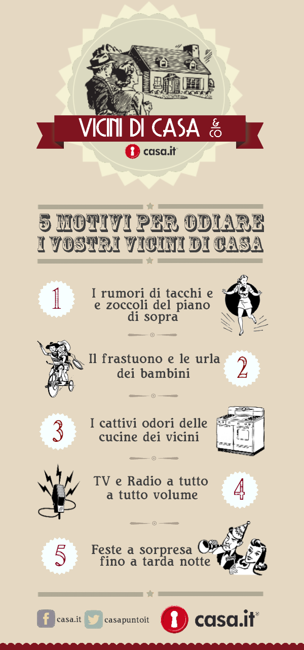 odiare_vicini di casa_infografica_casa_it.png
